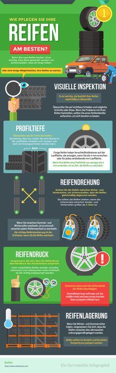 Wenn Sie neue Reifen kaufen, ist es wichtig, dass diese gewartet werden, um sicherzustellen, dass sie lange halten. Hier sind einige Möglichkeiten, Ihre Reifen zu warten. New Tyres, Tired, 4x4, Fans, Important, Voici, Seasons, Interview, Winter Tyres