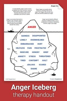 The Anger Iceberg represents the idea that, although anger is displayed outwardly, other emotions may be hidden beneath the...