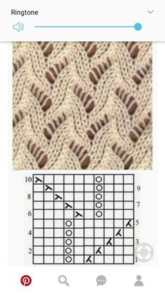 free lace knitting stitch pattern, chart only, no key Lace Knitting Stitches, Knitting Blogs, Crochet Stitches Patterns, Knitting Charts, Lace Patterns, Loom Knitting, Knitting Patterns Free, Baby Knitting, Stitch Patterns