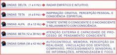 PADRÃO DAS ONDAS CEREBRAIS 002