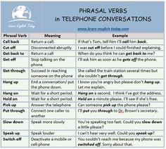 Forum | ________ English Grammar | Fluent LandPhrasal Verbs in Telephone COnversations | Fluent Land