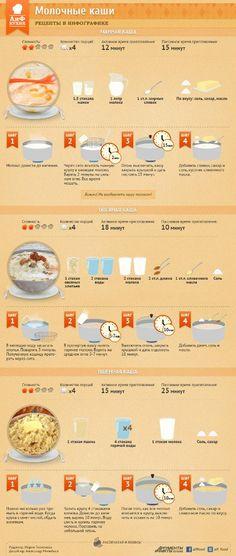#еда #рецепты #вкусно #мужская #кухня #готовим #детям #На #заметку #Note #Полезно #Знать #Интересные #факты  #рис #каша #макароны