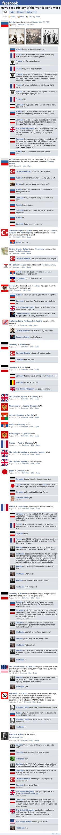 Facebook News Feed History of the World: World War I to World War II - CollegeHumor Article