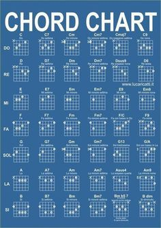 Guitar Mania: Playing it Left Handed – Learning Guitar Guitar Chords And Lyrics, Music Theory Guitar, Guitar Chords Beginner, Learn Guitar Chords, Easy Guitar Songs, Guitar Chords For Songs, Guitar Chord Chart, Guitar Sheet Music, Ukulele Chords