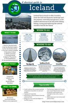 Shortcut Country Guide - Iceland