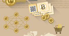 Cung và Cầu là những câu trả lời trực tiếp của các nhà kinh tế – nhưng có một chút gì đó để kể về câu chuyện đằng sau những cảnh cho thấy nhiều hơn những động thái cơ bản tác động tới giá bitcoin. https://blogtienao.com/