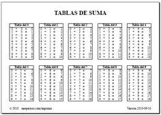 Imagen: tablas de suma Homework, Periodic Table, Teaching, Education, Google, Decimal, Kaneki, Michelangelo, Tokyo Ghoul