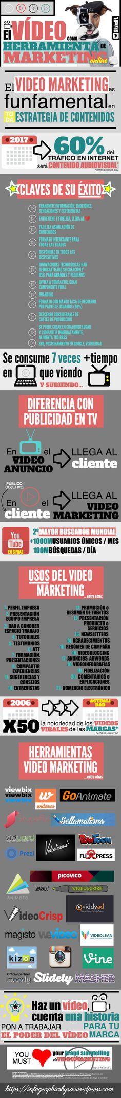 Vídeo cómo herramienta de marketing de contenidos. Vía #infografia