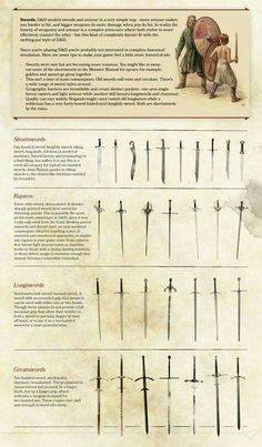 Various swords.