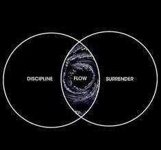 May you have the discipline to surrender to the flow of your journey. How High Are You, Mental Health Quotes, Deep Thoughts, Law Of Attraction, Flow, Finding Yourself, Knowledge, Mindfulness, Wisdom