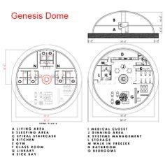 design electronics to meet hemp