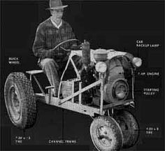 How to build a small home tractor. Free plans to make a backyard tractor. Small Tractors, Old Tractors, Antique Tractors, Vintage Tractors, Bago, Homemade Kids Toys, Garden Tractor Attachments, Homemade Tractor, Lawn Mower Repair