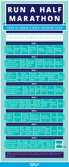 If running a half marathon is on your to-do list this year, this is the plan to help get you to race day feeling fast and strong. Coach Katie Bottini, who competes in races and triathlons, created this beginner-friendly eight-week training plan. 15k Training, Running Training Plan, Running Humor, Training Schedule, Running Workouts, Training Equipment, Running Tips, Running Songs, Song Workouts