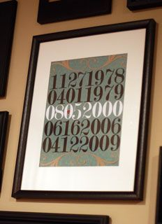 important date wall art