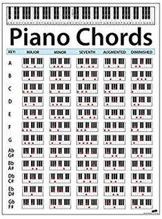 Perfect for Students and Teachers. Educational Handy Guide Chart Print for Keyboard Music Lessons. Piano Sheet Music Letters, Piano Music Easy, Guitar Chord Chart, Piano Chord, Music Theory Piano, Piano Lessons, Music Lessons, Accord Piano, Piano Scales