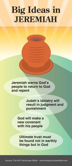 Overview of Jeremiah Infographic