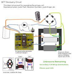 5a0eeebf3fb Resultado de imagen de overunity free energy generator Energia Cosmica
