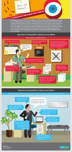 How to Detect a Dishonest Mortgage Loan Officer