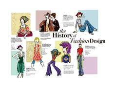 fashion infographic by BethGray98, via Flickr