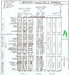 plans for a layout of vegetable and flower garden