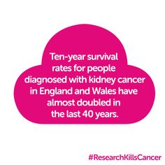 KEY FACTS - Kidney cancer is the 6th most common cancer in the UK. Around 9,300 people in the UK were diagnosed with kidney cancer in 2009 - that's around 25 every day. Find out more: http://publications.cancerresearchuk.org/publicationformat/formatfactsheet/keyfactskidney.html