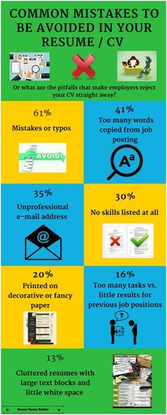 Check-List How To Write A Proper CV #cv #writingtips #cvtip - avoiding first resume mistakes