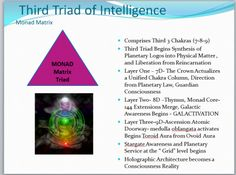 Monad - Ascension Glossary Stem Majors, Solar Logo, Psychology Jobs, Industrial And Organizational Psychology, Solfeggio Frequencies, Universal Consciousness, Fun Questions To Ask, Reiki Energy, Spiritual Practices