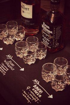 Whiskey Tasting...good bachelor party idea