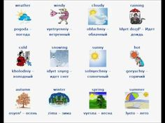 Russian Vocabulary Lesson (Sound) This video offers a Russian vocabulary lesson which contains 160 most commonly used words in different topics such as: numbers, colors, phrases, nature, questions and much more. Try to memorize all of them, because they're all important. For more free classes please visit: www.mylanguages.org