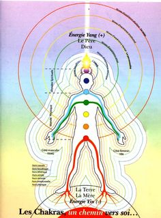 Pure Reiki Healing - Dépliant offert par Hélyogos Formations - Amazing Secret Discovered by Middle-Aged Construction Worker Releases Healing Energy Through The Palm of His Hands... Cures Diseases and Ailments Just By Touching Them... And Even Heals People Over Vast Distances...