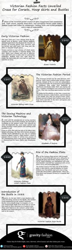 Victorian Fashion Facts Unveiled Craze for Hoop Skirts and Bustles