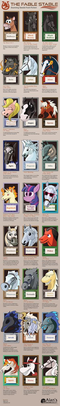 The Fable Stable: Stunning Steeds from Fiction #Infographic #Entertainment
