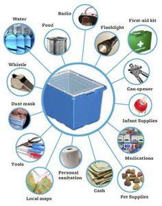 EARTHquake emergency kit - OR Tornado, or Hurricaine.