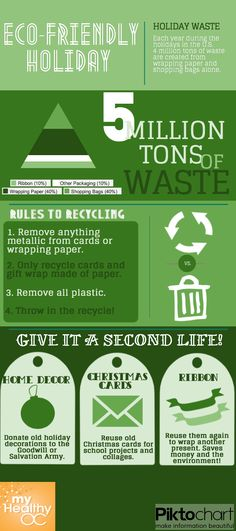 Did you know that Americans produce five million tons of waste each holiday season?
