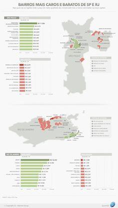 Veja quais são os bairros mais caros e baratos de São Paulo e Rio de Janeiro