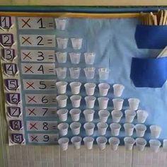 """Con la siguiente """"máquina didáctica"""" podemos trabajar, desde niveles básicos, el aprendizaje de la tabla de multiplicar, así como el reparto igualatorio. En la imagen aparecen escritas las tablas con el símbolo de multiplicar para trabajar en Primaria, pero es igualmente útil para repartos igualitarios en Educación Infantil. En la primera columna …"""