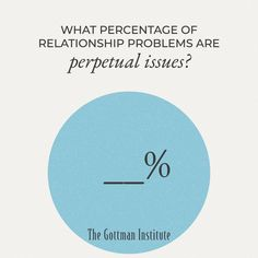 John Gottman's research revealed roughly ⅔ of relationship problems are unsolvable. Discover communication tools for managing conflict and create shared meaning in your relationship with Gottman Relationship Coach. Get started today.