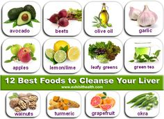 12 Best Foods to Cleanse & Support Your Liver #detox #healthy
