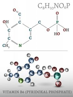 Commonly referred to as Pyridoxine, is a B-complex vitamin. Paul Gyorgy first discovered this nutrient in It helps fat and protein metabolism. B6 Vitamin Benefits, Preventing Kidney Stones, Vitamin B6 Deficiency, Protein Metabolism, Healthy Balanced Diet, Rheumatoid Arthritis Symptoms, Vitamin B Complex, Neurotransmitters, Blood Cells