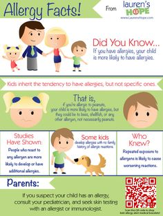 Do you know the allergy facts? #allergy #facts #infographics #infographic #allergen
