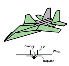 http://www.amazingpaperairplanes.com/Eagle_F-15/FoldingF15Eagle_typeB.html