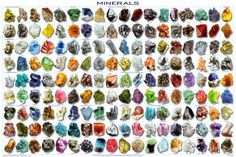 Minerals Poster 24x36 Pretty Rocks!: Industrial & Scientific