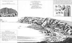 """Click in the center of the image to see more detail of this 1696 engraving by Edwin Sandy. (""""A True Prospect of the Giants Cawsway near Pengore-head in the County of Antrim."""" <em>Philosophical Transactions</em> Vol. 19 (1695 - 1697).)"""