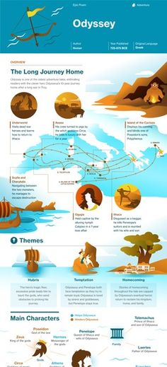 The Odyssey infographic