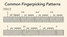 Fingerpicking 3