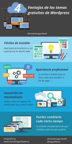Hola: Una infografía con4 ventajas de los temas gratis de Wordpress. Vía Un saludo
