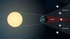 Moon Eclipse 2016 Live Stream