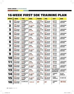 50k Training schedule