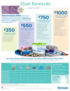 March 2017 Norwex Hostess Rewards - Bonus $110 Shopping Spree on top of 4 Stars of freebies.  Schedule your online or in person party today!!  www.easycleanhome.com  Barbara Cross Independent Sales Consultant