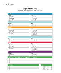 Daily eating plan on #Nutrisystem -- this is what I eat to lose!